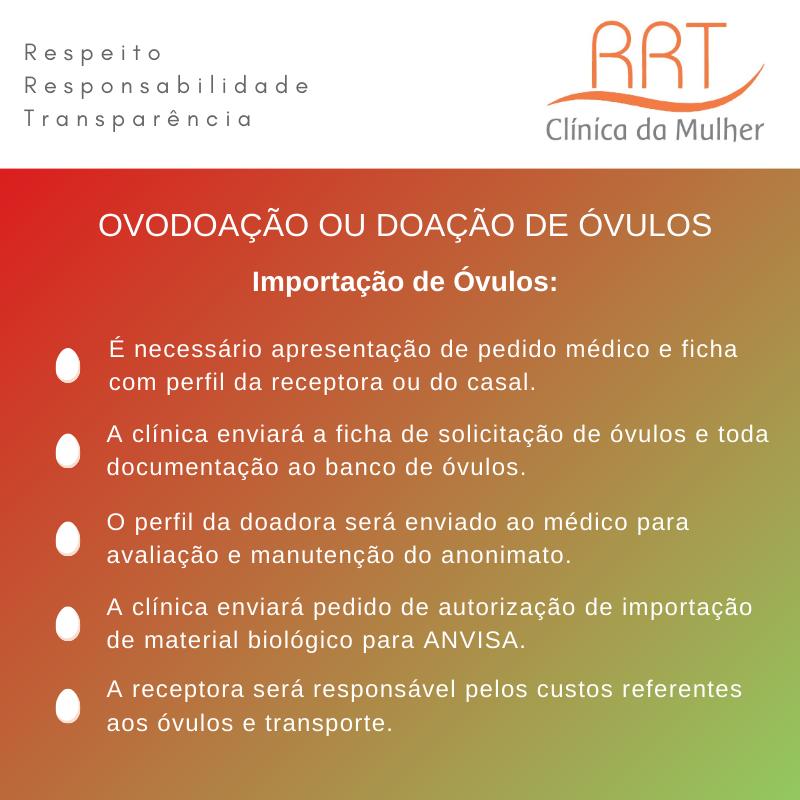 Importação de óvulos do exterior no Brasil